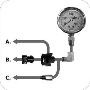 This illustration demonstrates a few common methods to attach a pressure gauge to the airblast boom. Airblast sprayers have a variety of nozzle bodies, so a unique adaptor may be required to attach the gauge.