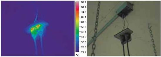 The image on the left shows a thermographic picture (uses colour to indicate different temperatures in the electrical; equipment) to show that the increased electrical resistance in the receptacle box from corrosion is being converted to heat and hence a fire hazard. The image on the right shows a close up picture of the same electrical receptacle (ceiling mounted) in the  livestock barn.