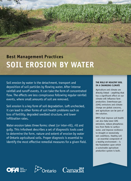 Soil Erosion by Water