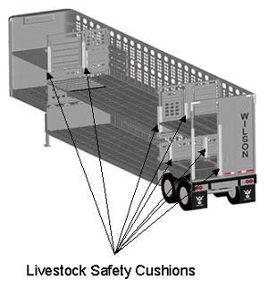 Livestock safety cushion placement, rear view of livestock tractor trailer