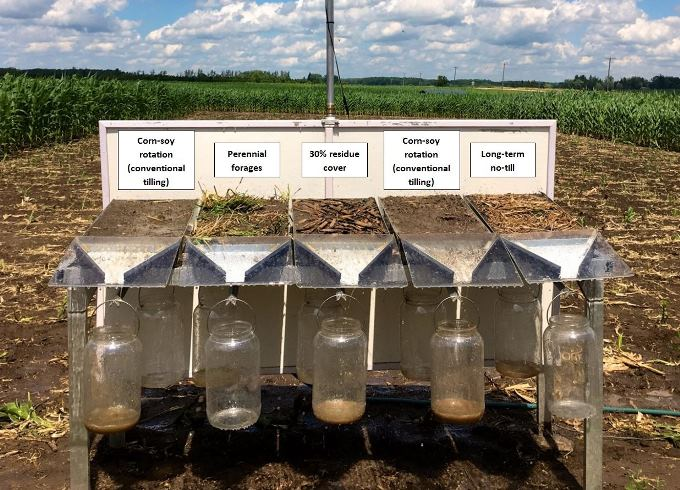 Photo showing a table with 5 soil types in small boxes at the top with 5 bottles at the base of each soil type. Various amounts of soil are shown in the runoff in each bottle.