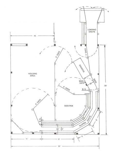 General layout for covered handling facilities.